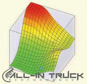 All In Truck Performance - AITP 2011-2016 Allison Stock TCM Tuning